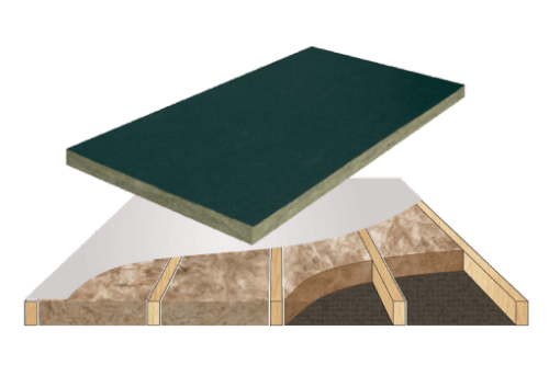 Rock Mineral Wool - Floor - Earthwool Rock Mineral Wool: Soffit Linerboard